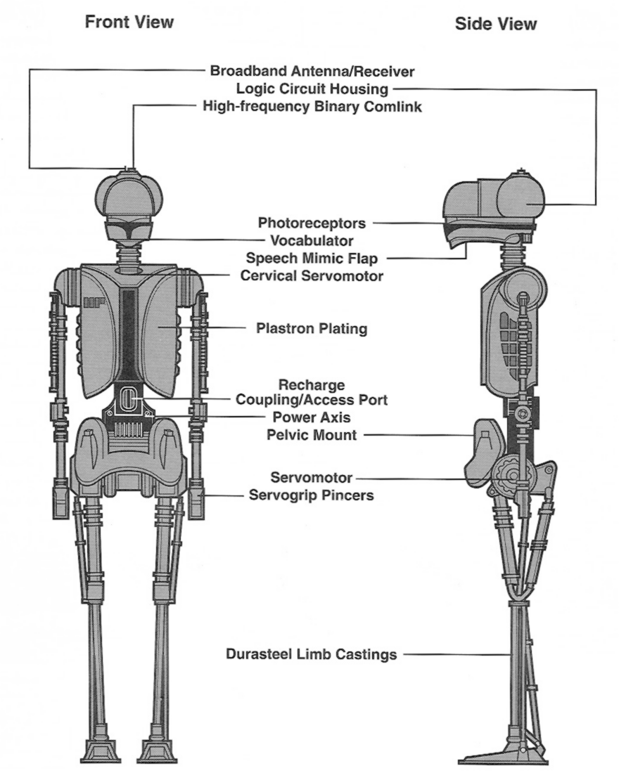 MerenData EV-series supervisor droid